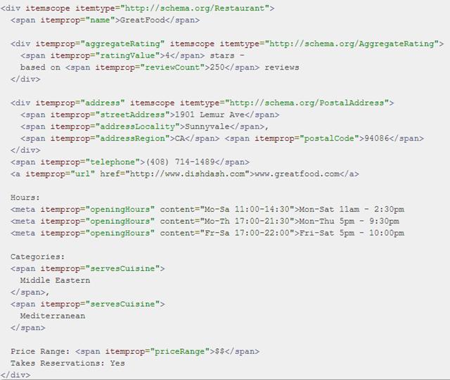 Ejemplo de microformatos usando el model de schema localbusiness para posicionamiento SEO local